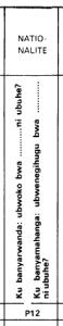 1991 Rwanda Census - Ethnicity
