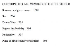 2001 Rwandan Census - Ethnicity