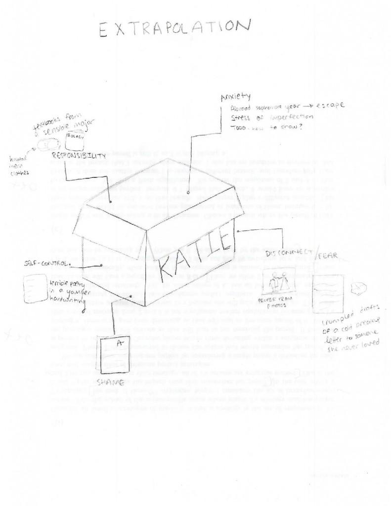 extrapolation-page-001