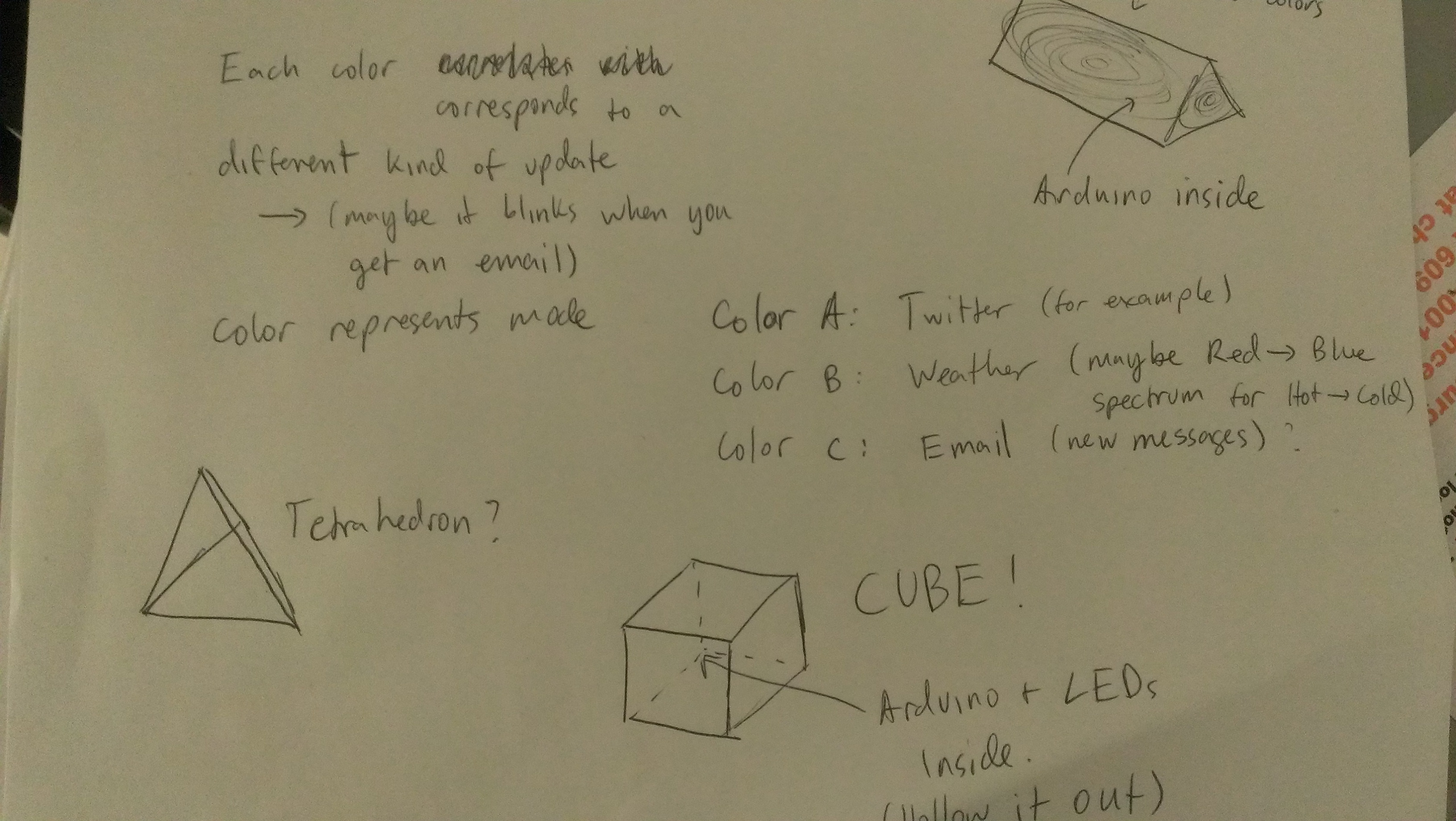 Tetrahedron, Prism, some ideas for functionality