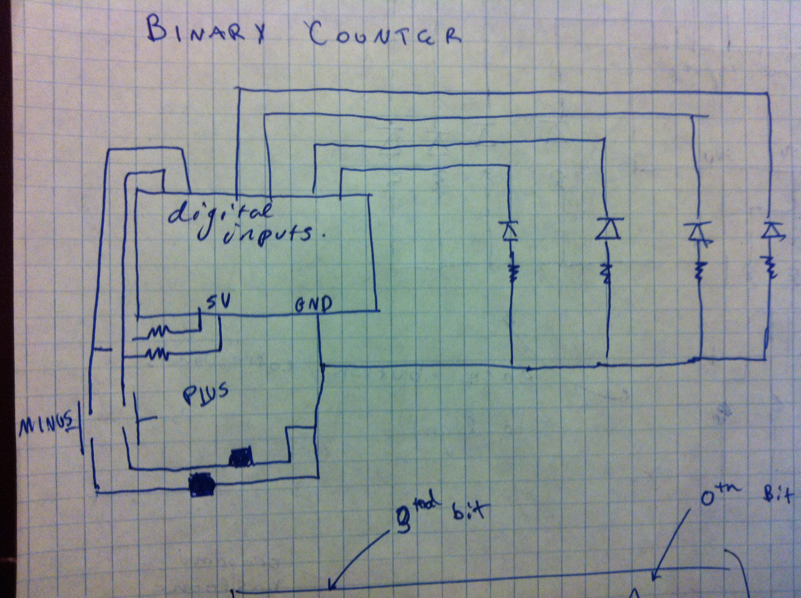 Lab0 Human Computer Interface Technology Page 2 Staircase Circuit Wiring Diagram Binary Drawing Of The Counter Circuitry