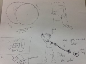This is the design sketch for the Red light Green light robot