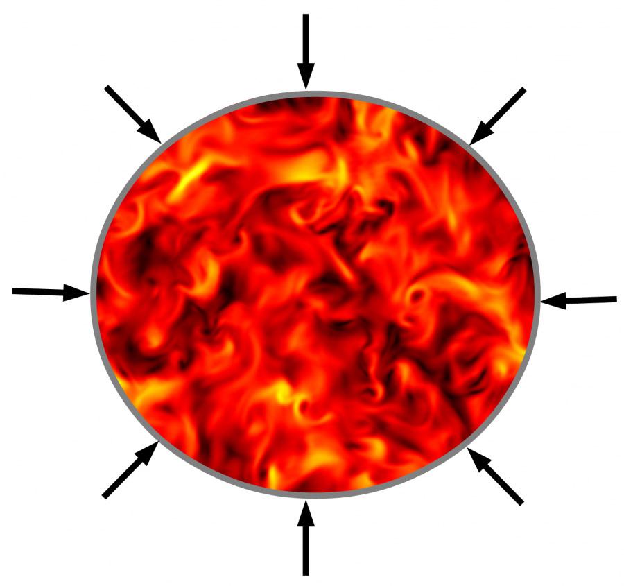 Compression of a turbulent plasma. Credit: Seth Davidovits